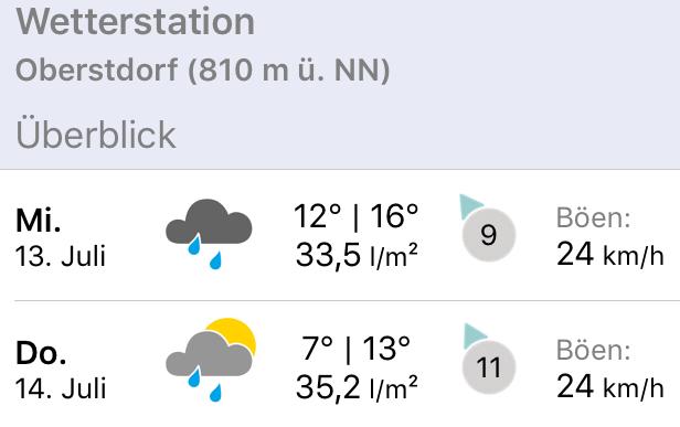 33,5 Liter Regen auf 1 Quadratmeter